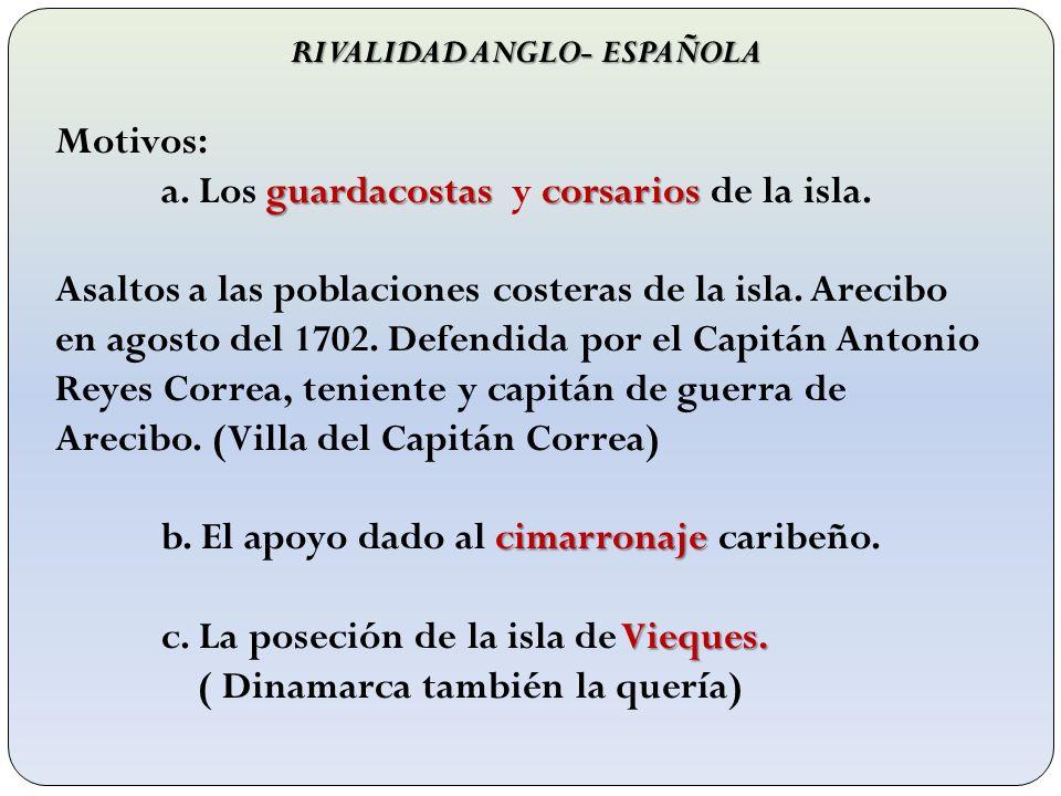 Rivalidad anglo- española