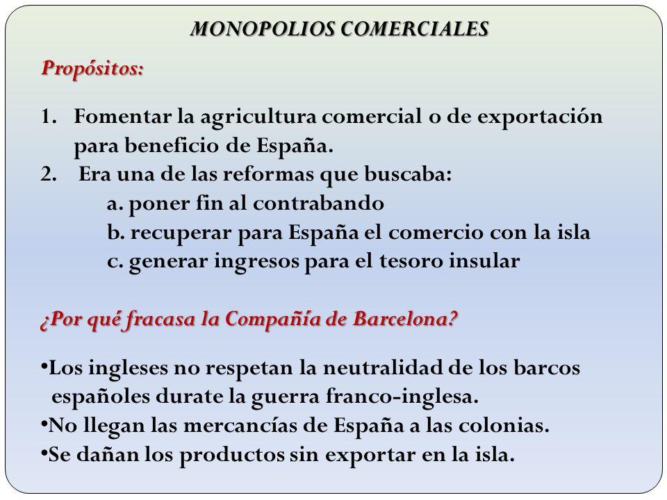 MONOPOLIOS COMERCIALES