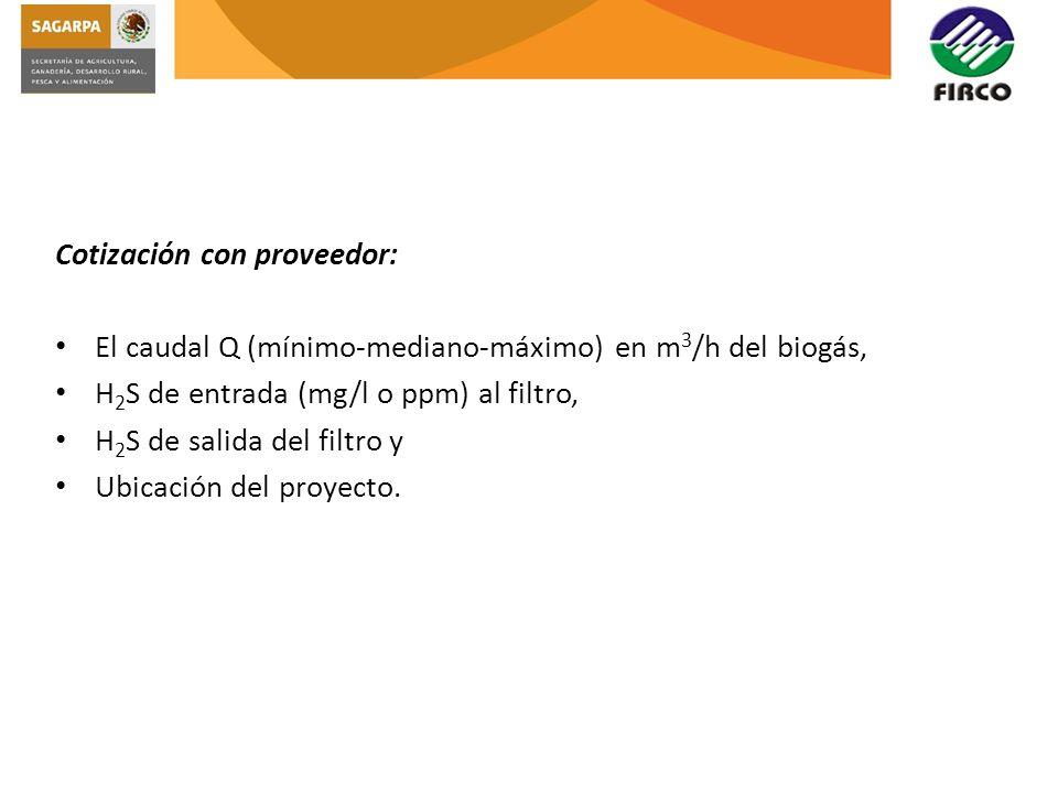 Cotización con proveedor: