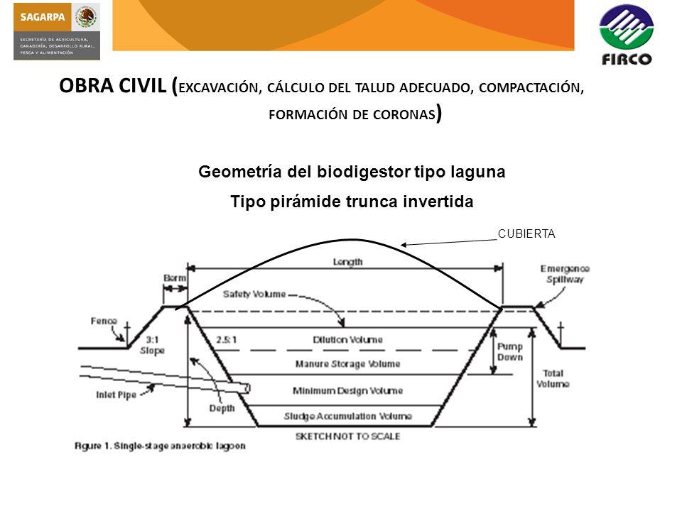 Geometría del biodigestor tipo laguna Tipo pirámide trunca invertida