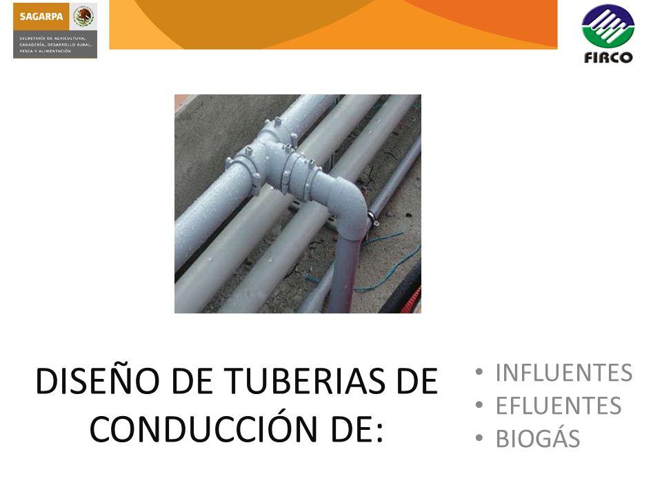 DISEÑO DE TUBERIAS DE CONDUCCIÓN DE: