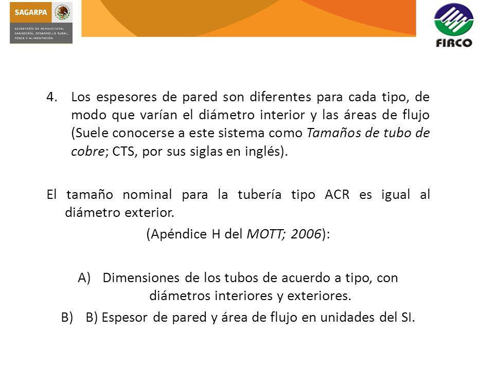 (Apéndice H del MOTT; 2006):