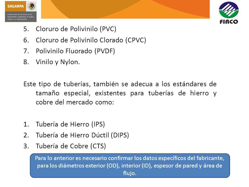 Cloruro de Polivinilo (PVC) Cloruro de Polivinilo Clorado (CPVC)
