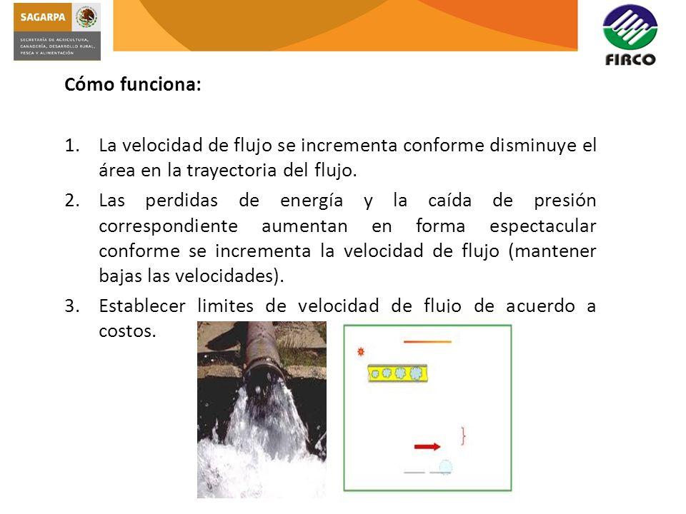 Cómo funciona: La velocidad de flujo se incrementa conforme disminuye el área en la trayectoria del flujo.