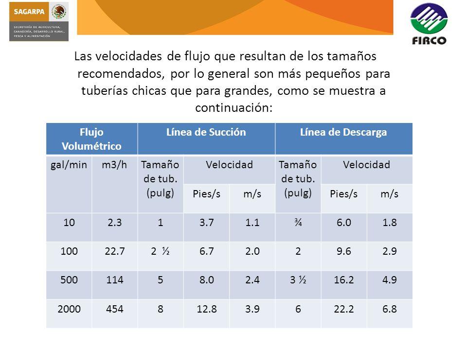 Las velocidades de flujo que resultan de los tamaños recomendados, por lo general son más pequeños para tuberías chicas que para grandes, como se muestra a continuación: