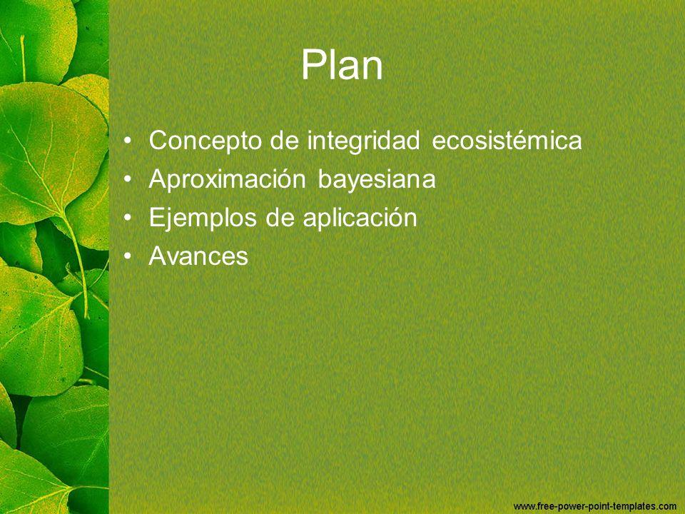 Plan Concepto de integridad ecosistémica Aproximación bayesiana