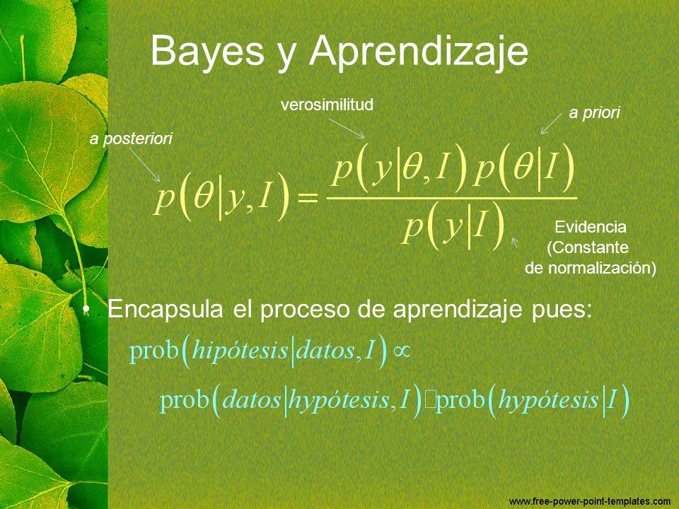 Bayes y Aprendizaje Encapsula el proceso de aprendizaje pues: