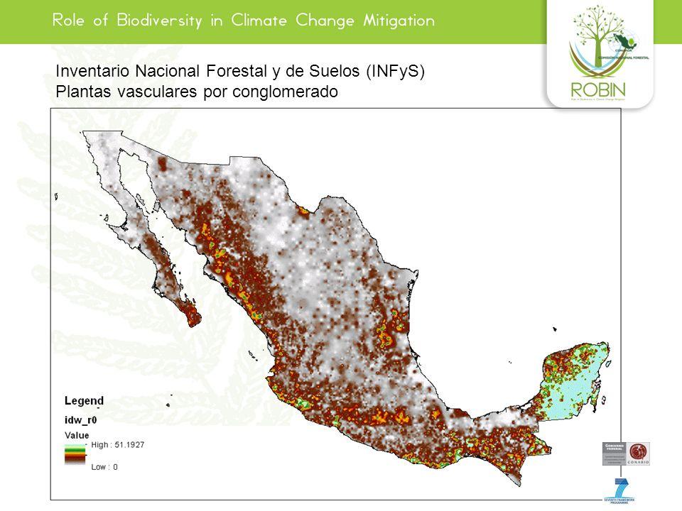 Inventario Nacional Forestal y de Suelos (INFyS)