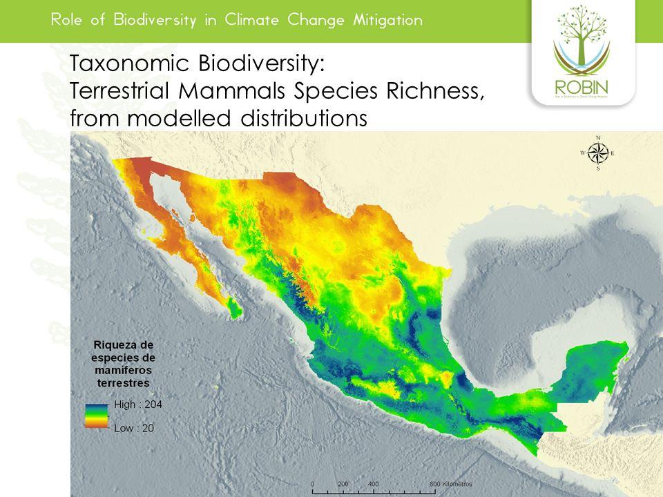 Taxonomic Biodiversity: