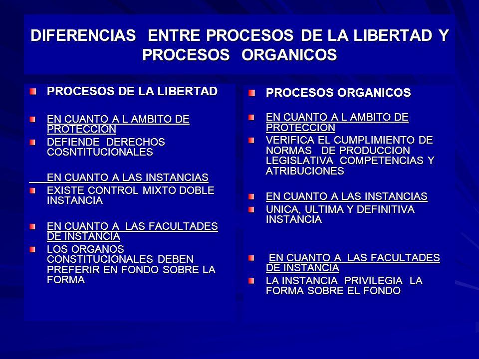 DIFERENCIAS ENTRE PROCESOS DE LA LIBERTAD Y PROCESOS ORGANICOS