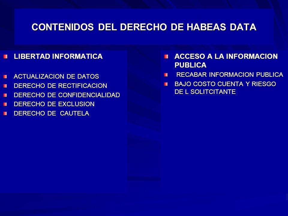 CONTENIDOS DEL DERECHO DE HABEAS DATA