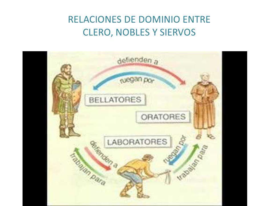 RELACIONES DE DOMINIO ENTRE CLERO, NOBLES Y SIERVOS