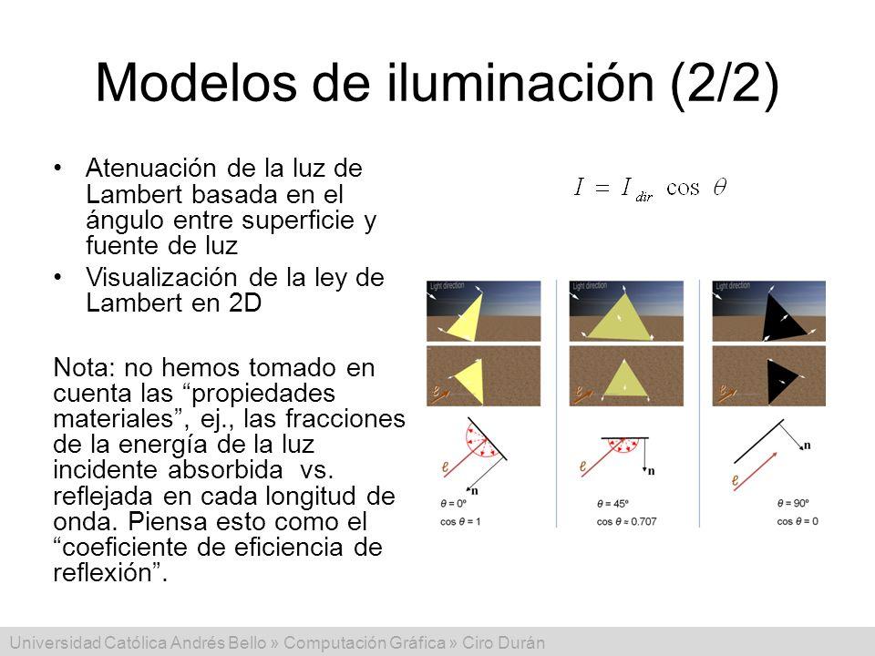 Modelos de iluminación (2/2)