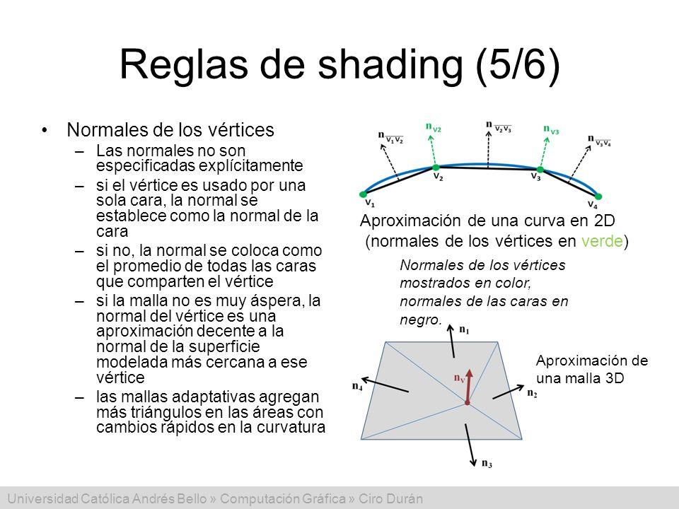 Reglas de shading (5/6) Normales de los vértices