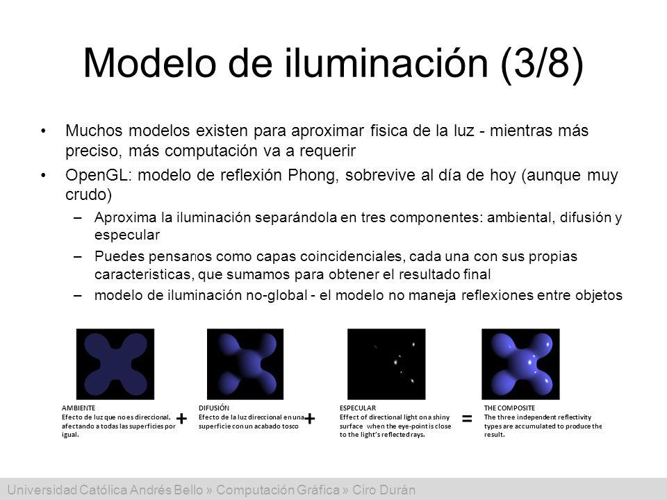 Modelo de iluminación (3/8)