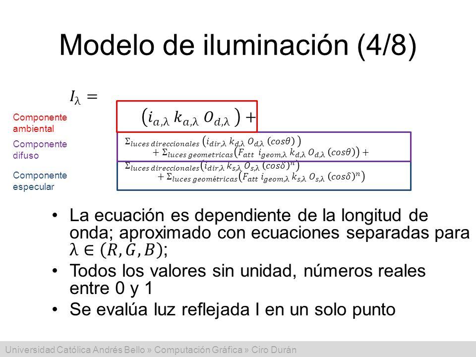Modelo de iluminación (4/8)