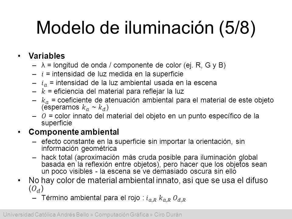 Modelo de iluminación (5/8)