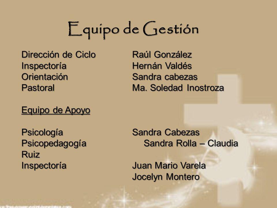 Equipo de Gestión Dirección de Ciclo Raúl González