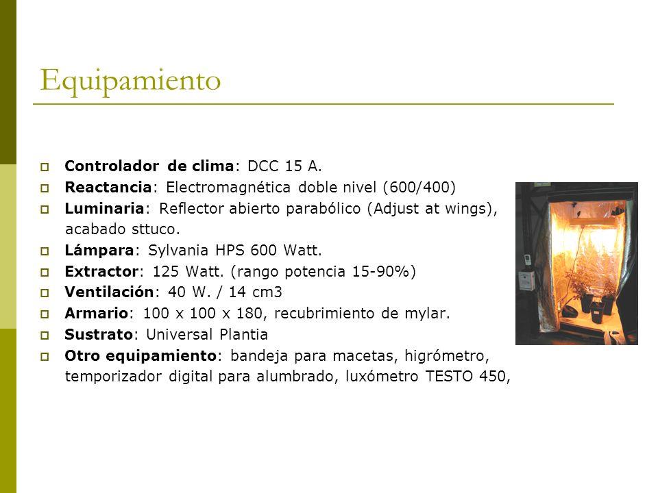Equipamiento Controlador de clima: DCC 15 A.