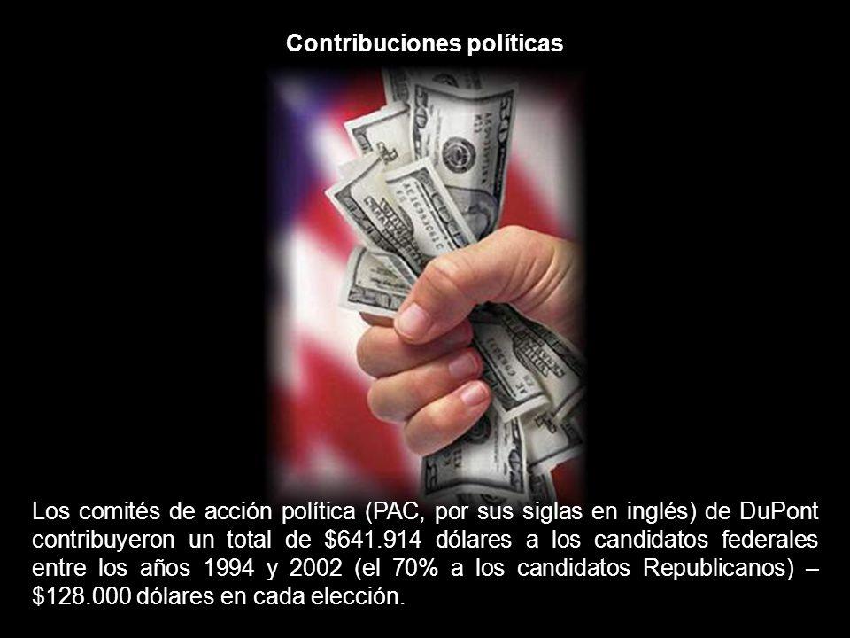 Contribuciones políticas