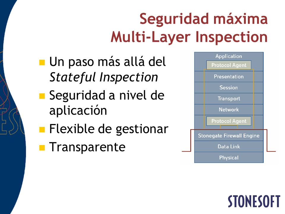 Seguridad máxima Multi-Layer Inspection
