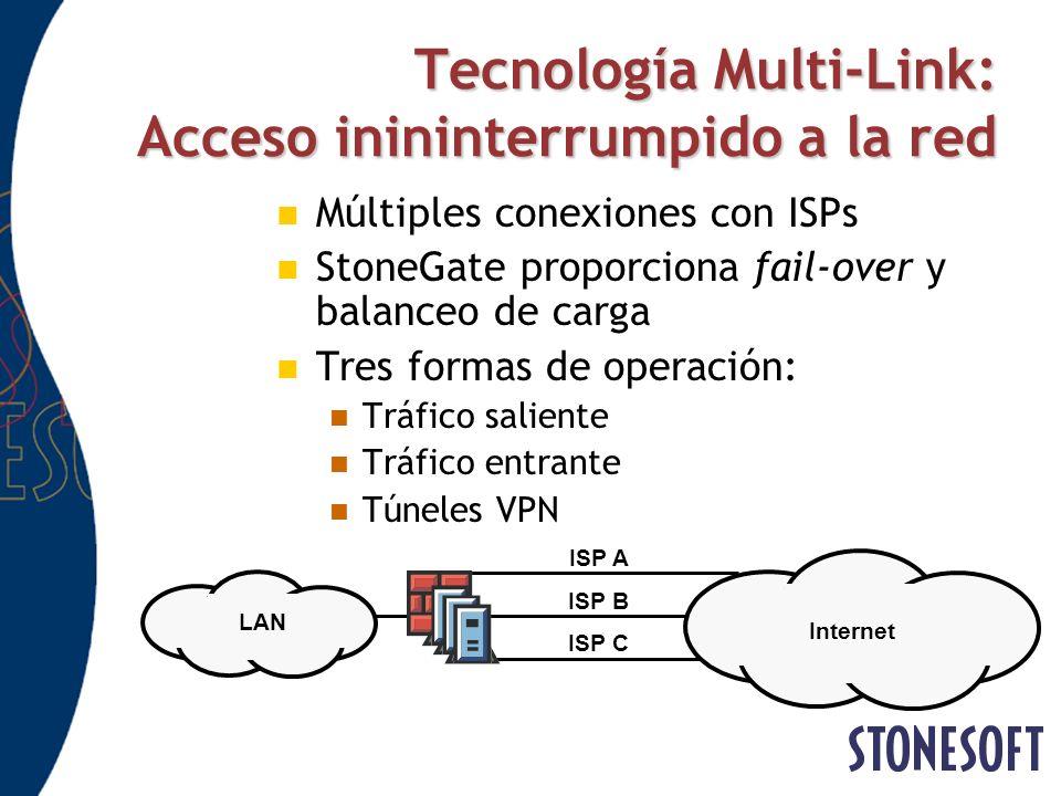 Tecnología Multi-Link: Acceso inininterrumpido a la red