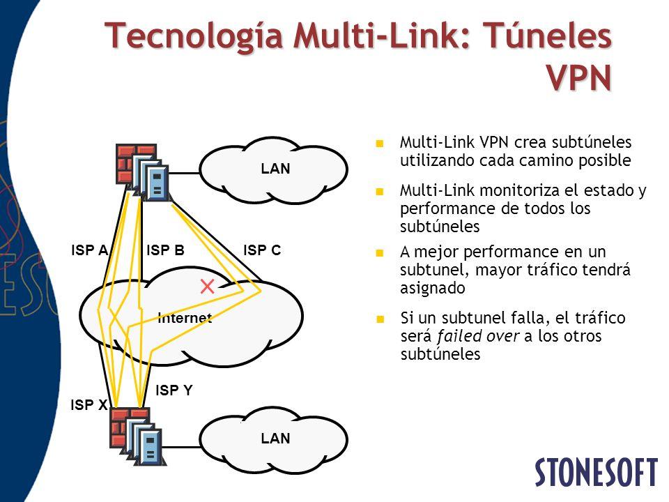 Tecnología Multi-Link: Túneles VPN