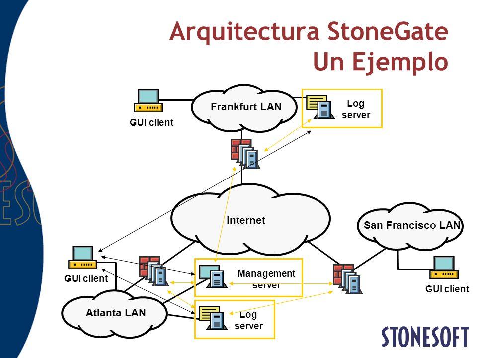 Arquitectura StoneGate Un Ejemplo