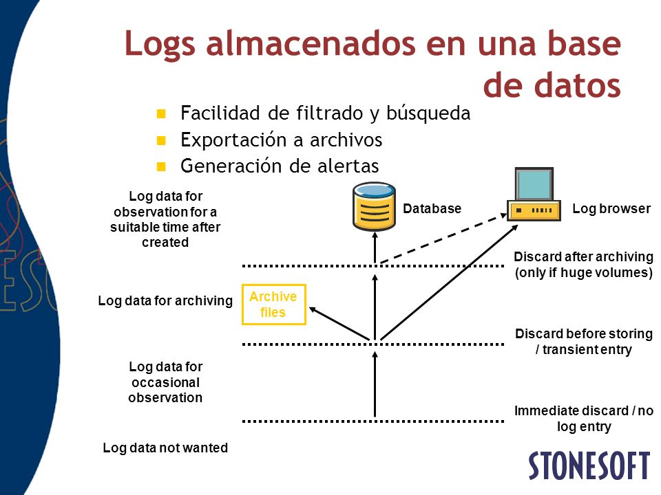 Logs almacenados en una base de datos