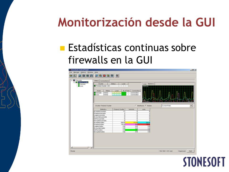 Monitorización desde la GUI