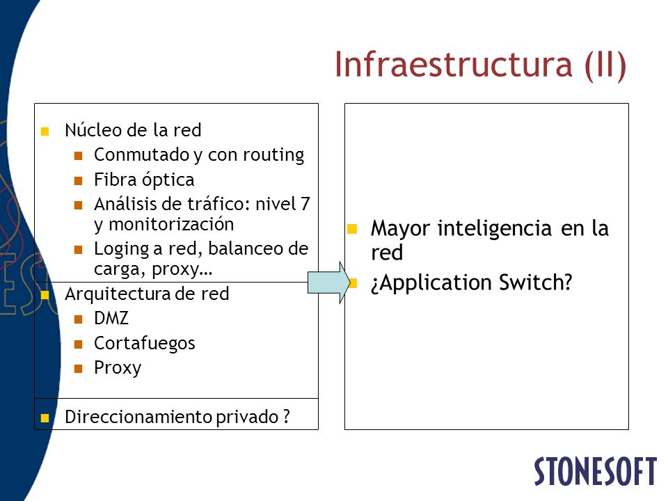 Infraestructura (II) Mayor inteligencia en la red ¿Application Switch