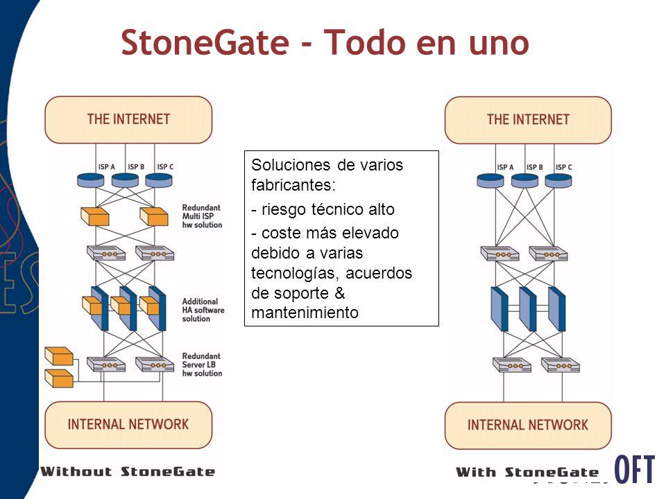 StoneGate - Todo en uno Soluciones de varios fabricantes: