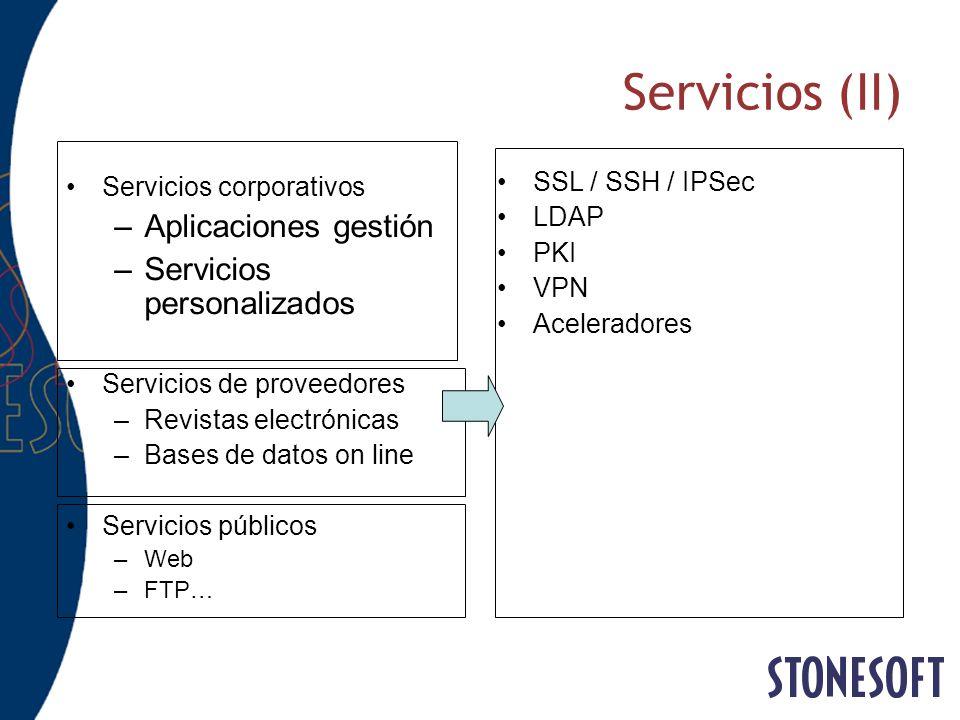 Servicios (II) Aplicaciones gestión Servicios personalizados
