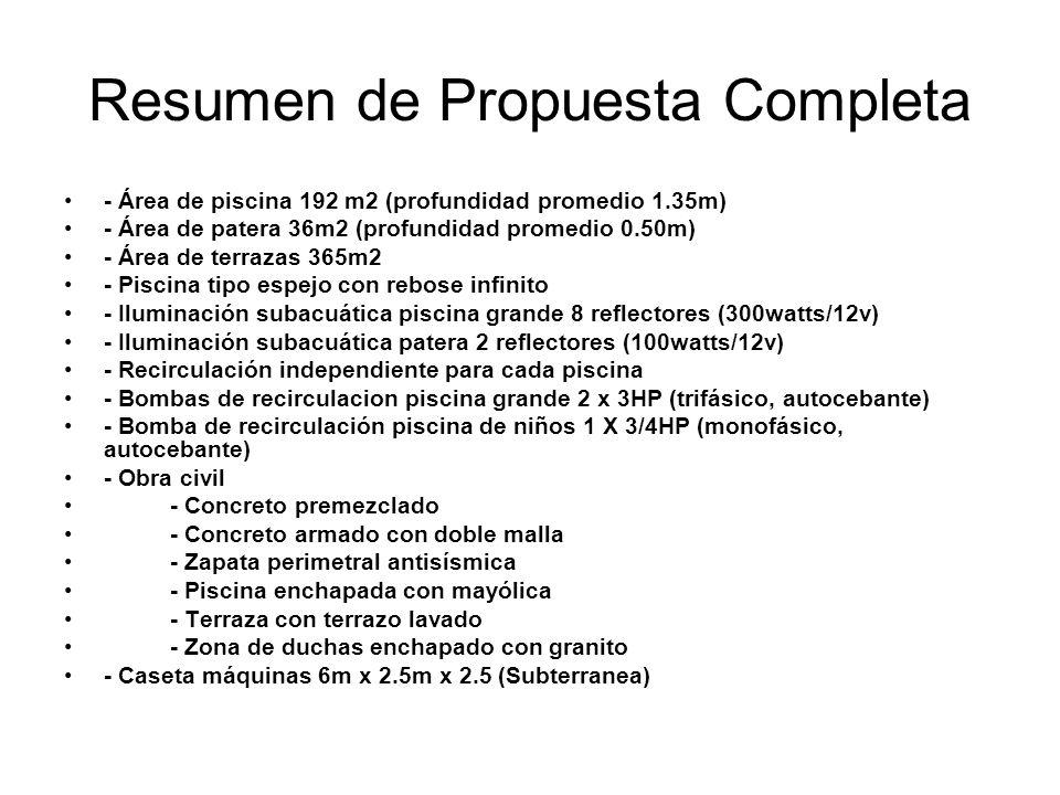 Resumen de Propuesta Completa