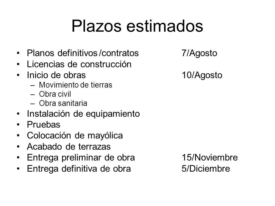 Plazos estimados Planos definitivos /contratos 7/Agosto