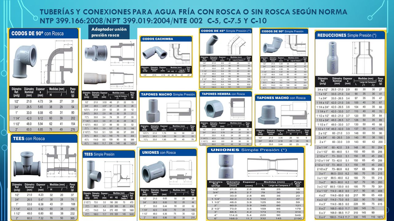 Tuberias de pvc si bien es sabido que la industria de los - Detectores de tuberias de agua ...