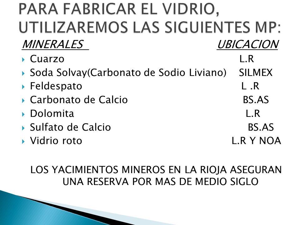 PARA FABRICAR EL VIDRIO, UTILIZAREMOS LAS SIGUIENTES MP: