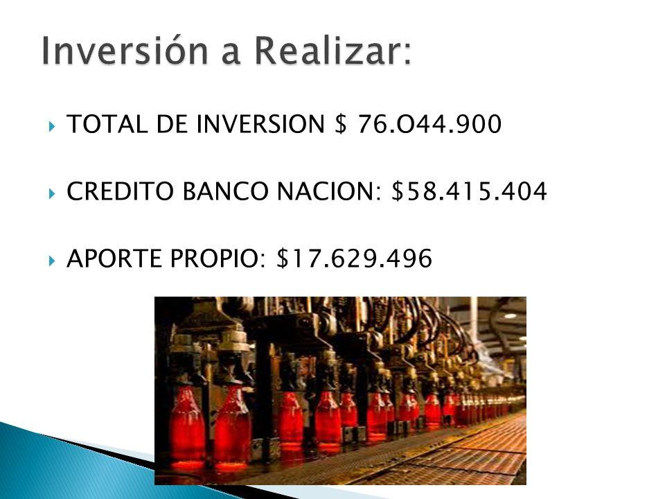 Inversión a Realizar: TOTAL DE INVERSION $ 76.O44.900