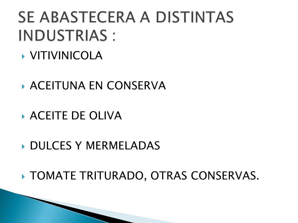 SE ABASTECERA A DISTINTAS INDUSTRIAS :