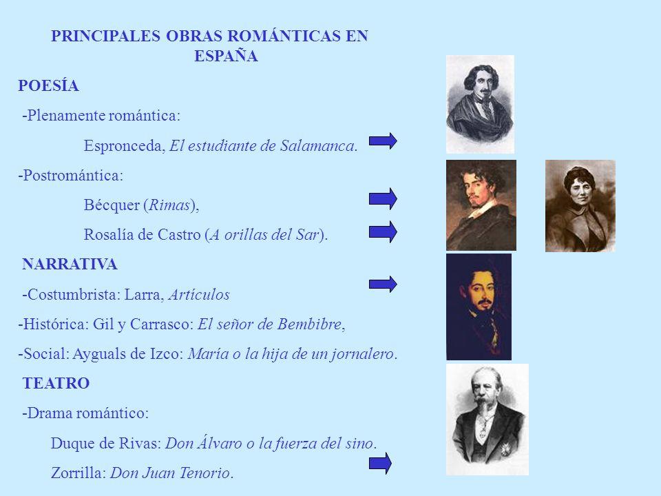 PRINCIPALES OBRAS ROMÁNTICAS EN ESPAÑA