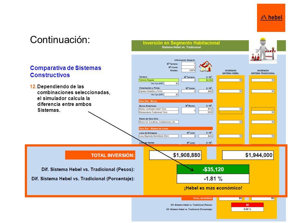 Continuación: Comparativa de Sistemas Constructivos