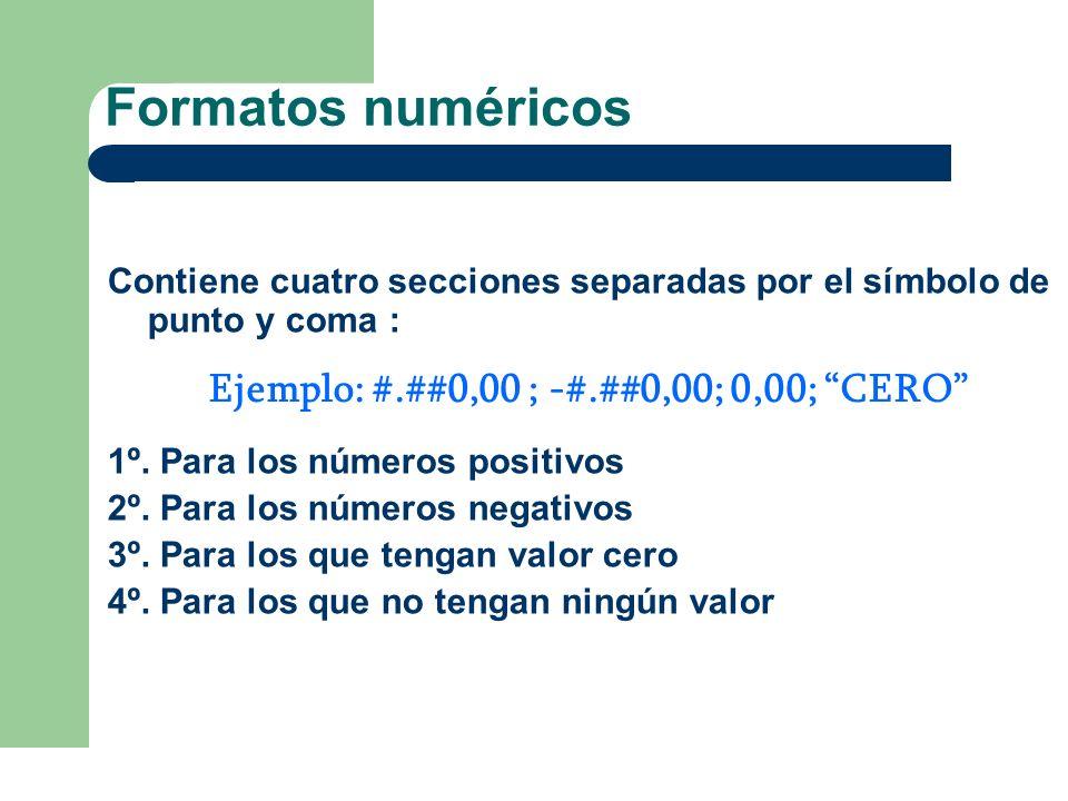 Formatos numéricos Ejemplo: #.##0,00 ; -#.##0,00; 0,00; CERO
