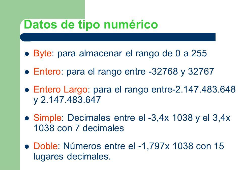 Datos de tipo numérico Byte: para almacenar el rango de 0 a 255
