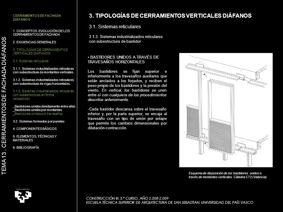 TEMA 13 . CERRAMIENTOS DE FACHADA DIÁFANOS - ppt descargar
