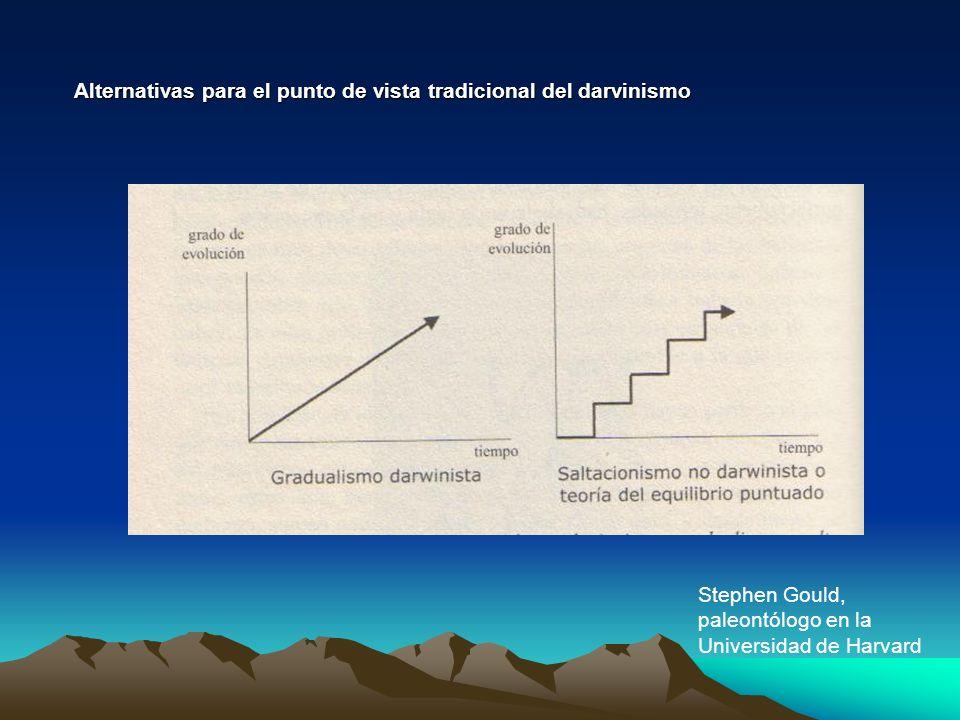 Alternativas para el punto de vista tradicional del darvinismo