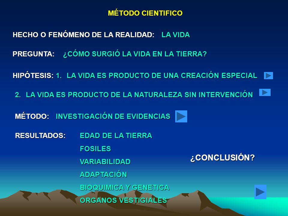 ¿CONCLUSIÓN MÉTODO CIENTIFICO HECHO O FENÓMENO DE LA REALIDAD:
