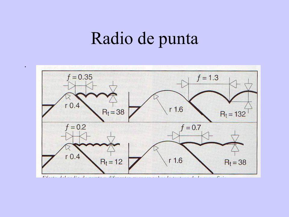 Radio de punta