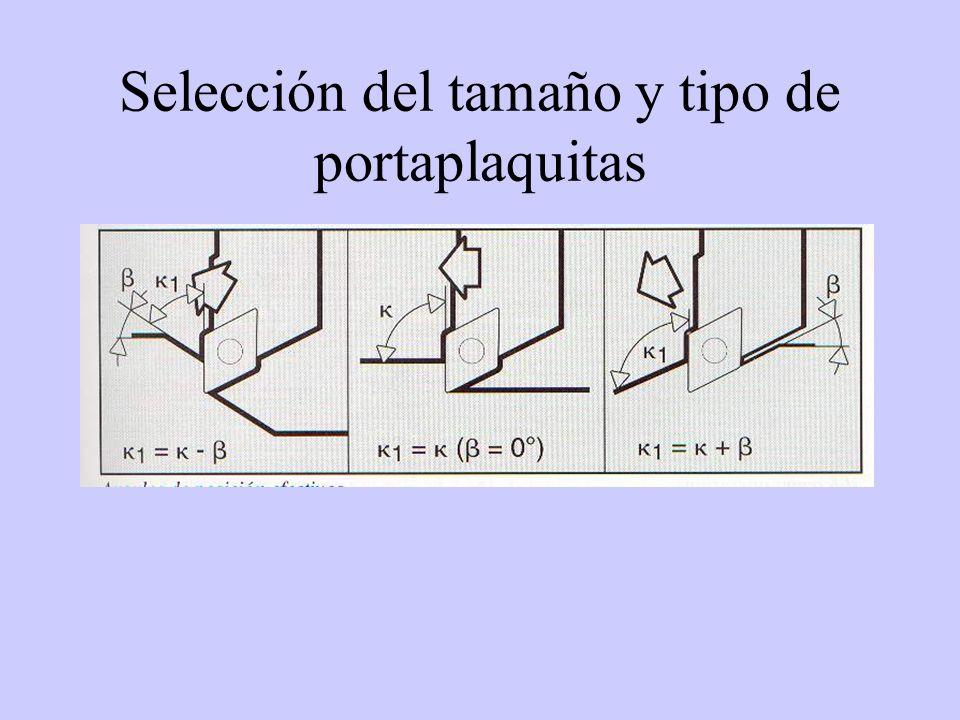 Selección del tamaño y tipo de portaplaquitas