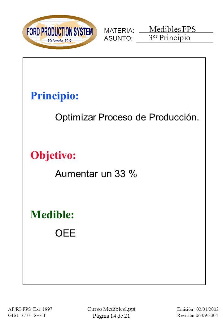 Optimizar Proceso de Producción.