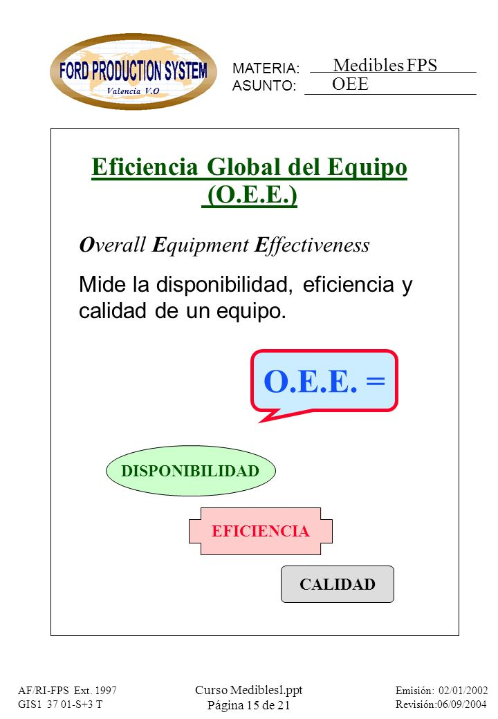 Eficiencia Global del Equipo